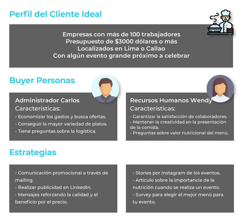 Buyer-persona---ejemplo
